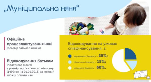 http://dunrada.gov.ua/uploadfile/archive_news/2019/01/24/2019-01-24_6850/images/images-42025.png