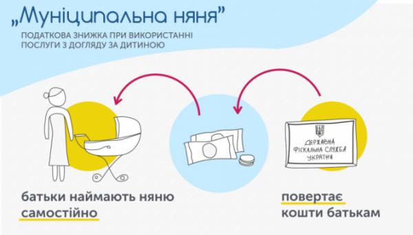 http://dunrada.gov.ua/uploadfile/archive_news/2019/01/24/2019-01-24_6850/images/images-52104.png