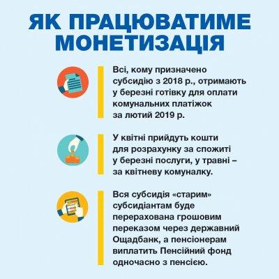 http://dunrada.gov.ua/uploadfile/archive_news/2019/02/07/2019-02-07_9778/images/images-70051.jpg