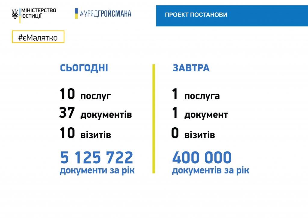 http://dunrada.gov.ua/uploadfile/archive_news/2019/07/11/2019-07-11_8445/images/images-12687.jpg