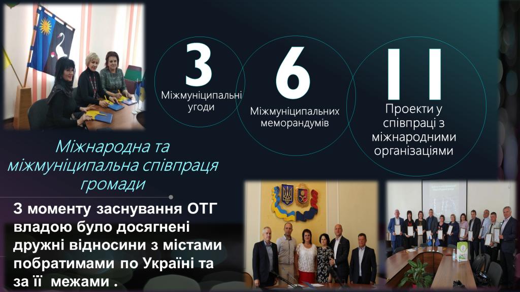 http://dunrada.gov.ua/uploadfile/archive_news/2019/08/13/2019-08-13_6751/images/images-2122.png