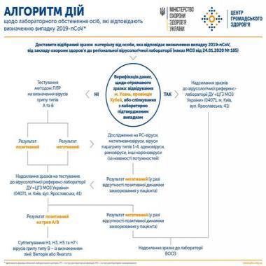 http://dunrada.gov.ua/uploadfile/archive_news/2020/03/16/2020-03-16_803/images/images-12778.jpeg