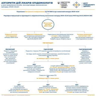 http://dunrada.gov.ua/uploadfile/archive_news/2020/03/16/2020-03-16_803/images/images-13221.jpeg