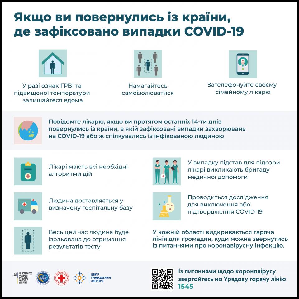 http://dunrada.gov.ua/uploadfile/archive_news/2020/03/16/2020-03-16_803/images/images-37594.png