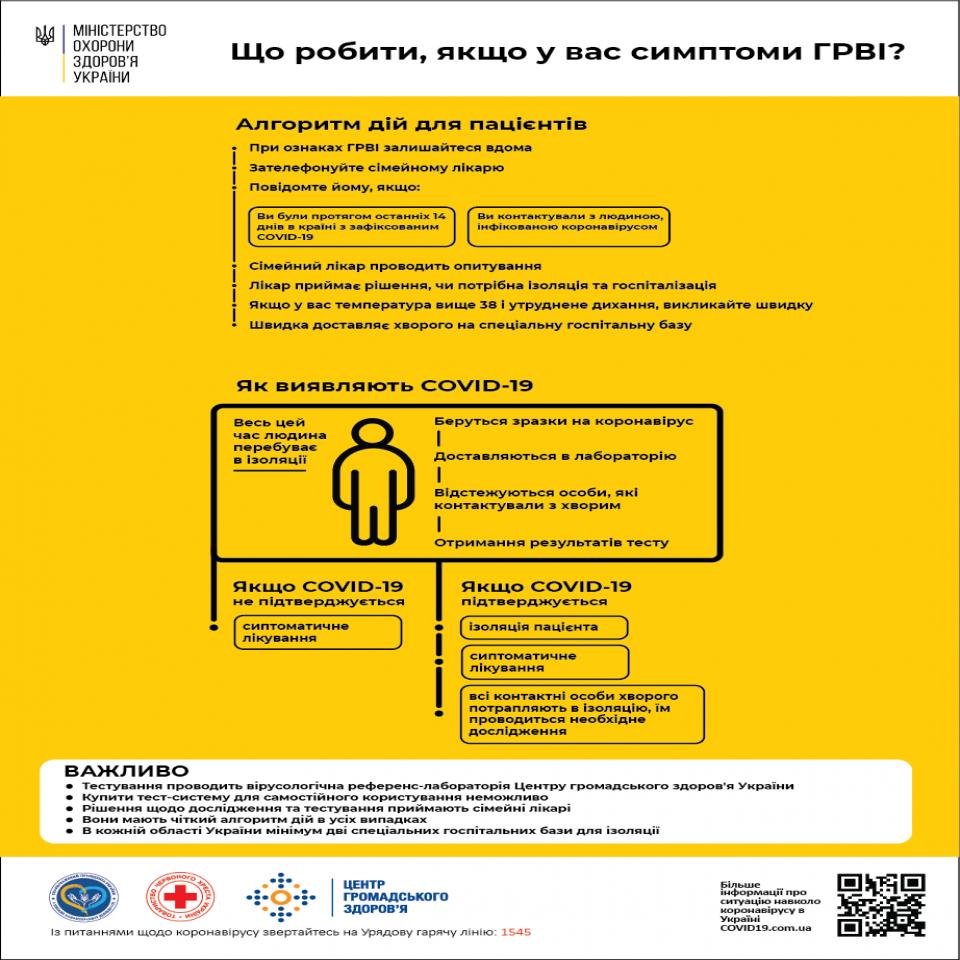 http://dunrada.gov.ua/uploadfile/archive_news/2020/03/16/2020-03-16_803/images/images-42509.png