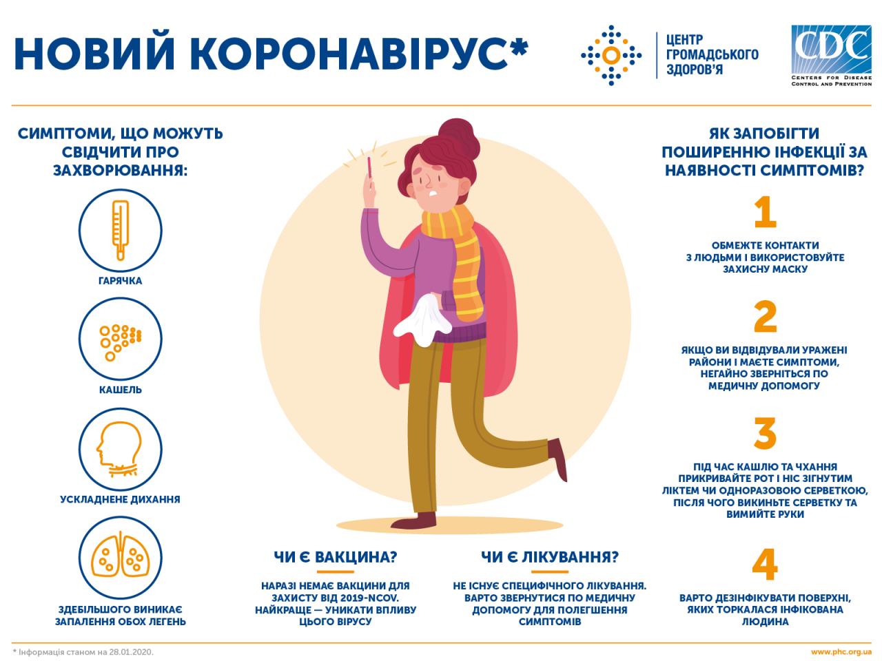 http://dunrada.gov.ua/uploadfile/archive_news/2020/03/16/2020-03-16_803/images/images-63389.png