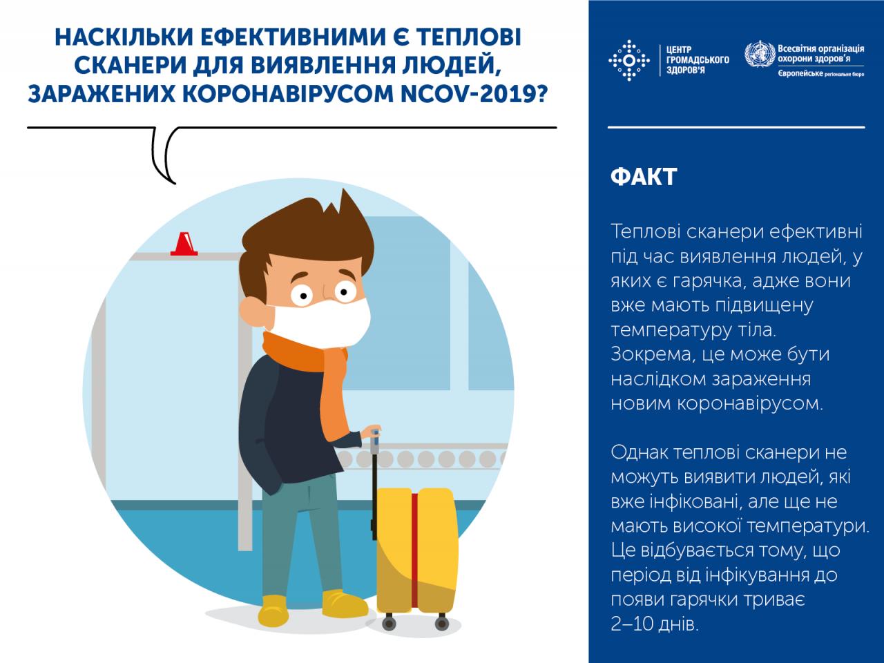 http://dunrada.gov.ua/uploadfile/archive_news/2020/03/16/2020-03-16_803/images/images-73815.png