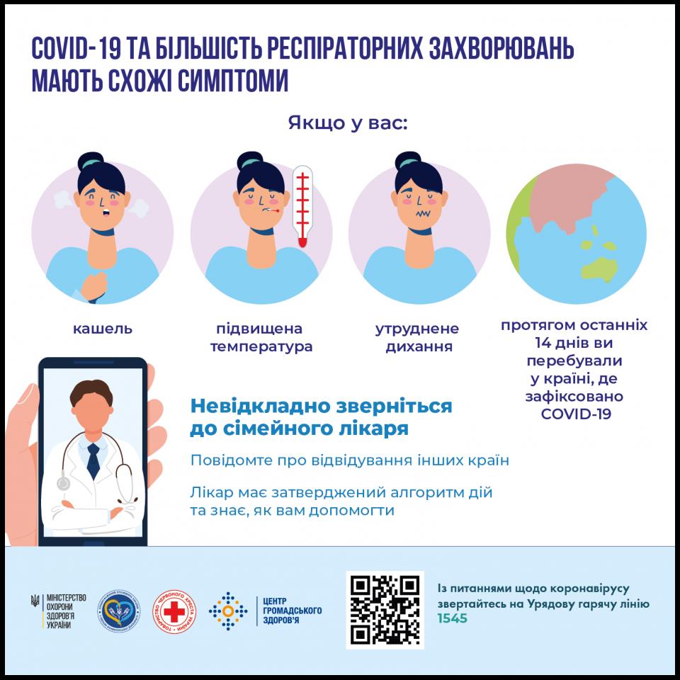 http://dunrada.gov.ua/uploadfile/archive_news/2020/03/16/2020-03-16_803/images/images-76458.png