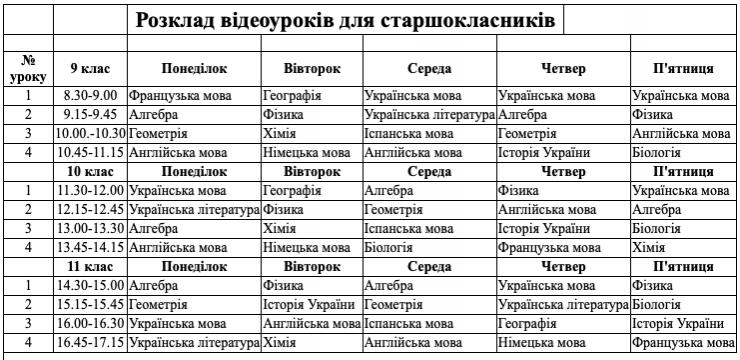 http://dunrada.gov.ua/uploadfile/archive_news/2020/03/23/2020-03-23_6526/images/images-11723.png