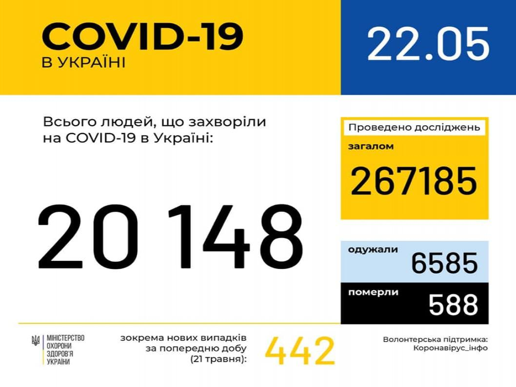 http://dunrada.gov.ua/uploadfile/archive_news/2020/05/22/2020-05-22_4289/images/images-43530.jpg