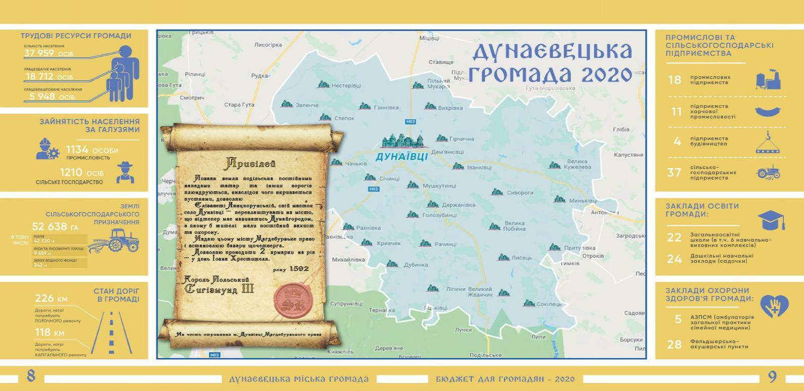 http://dunrada.gov.ua/uploadfile/archive_news/2020/06/26/2020-06-26_9236/images/images-36568.jpg