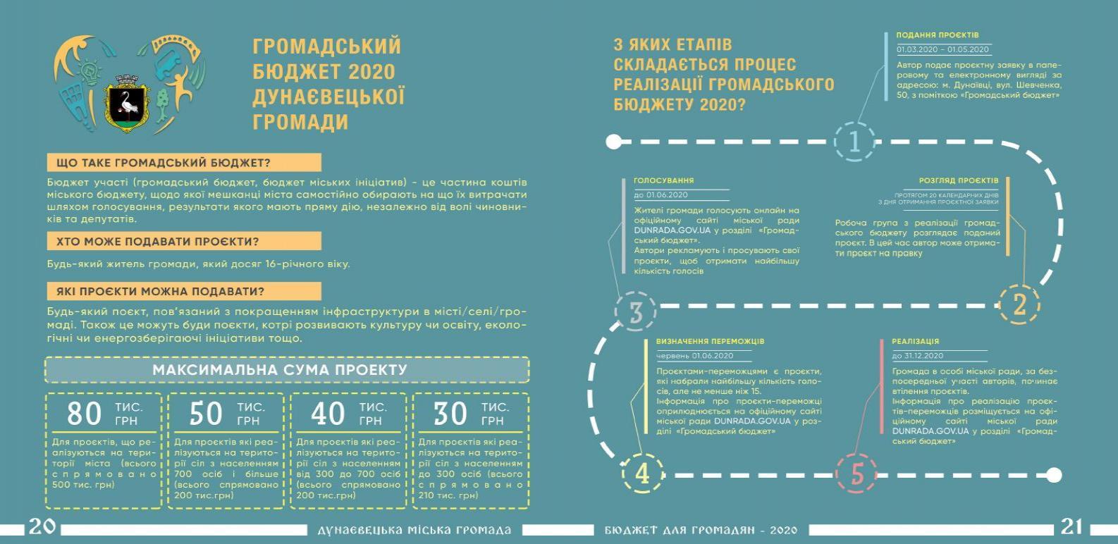 http://dunrada.gov.ua/uploadfile/archive_news/2020/06/26/2020-06-26_9236/images/images-52029.jpg