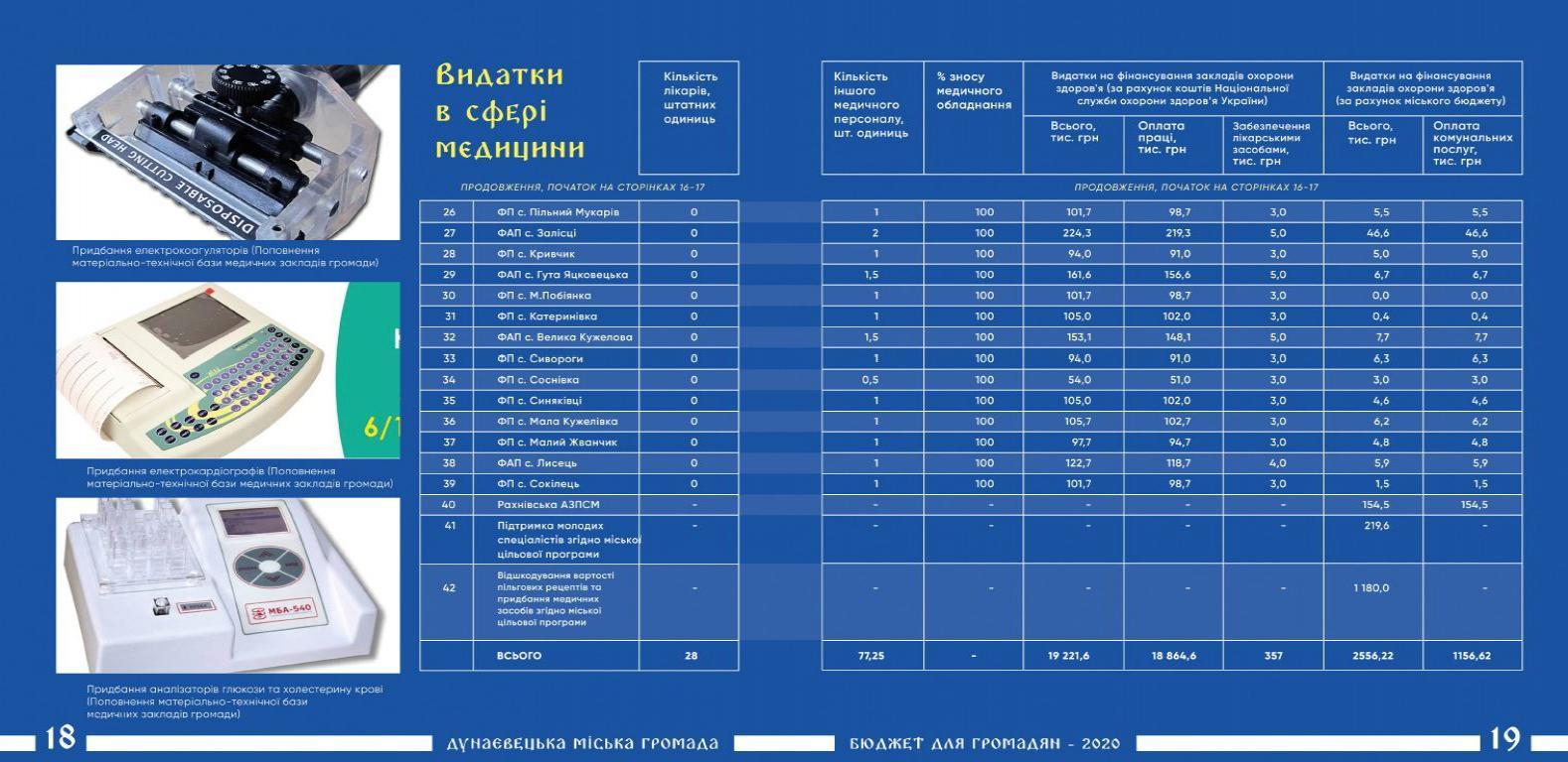 http://dunrada.gov.ua/uploadfile/archive_news/2020/06/26/2020-06-26_9236/images/images-78564.jpg