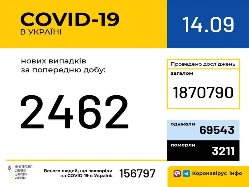 http://dunrada.gov.ua/uploadfile/archive_news/2020/09/14/2020-09-14_4630/images/images-19273.jpg