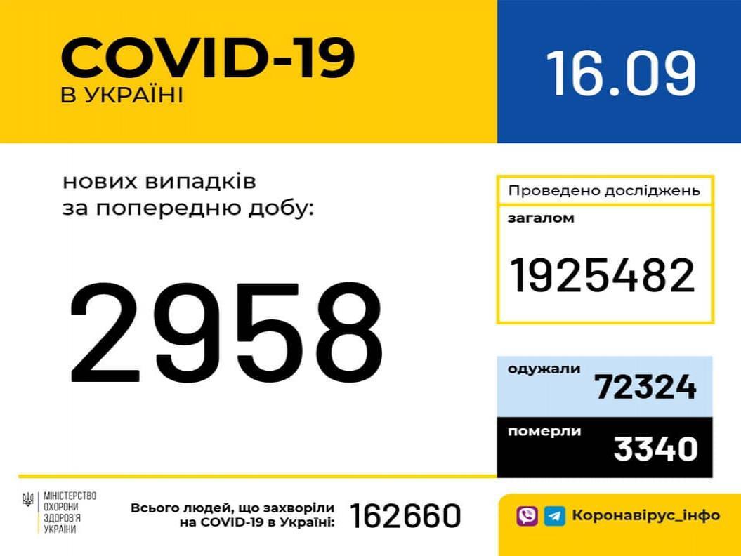 http://dunrada.gov.ua/uploadfile/archive_news/2020/09/16/2020-09-16_7891/images/images-18154.jpg