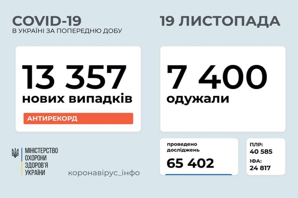 http://dunrada.gov.ua/uploadfile/archive_news/2020/11/19/2020-11-19_8448/images/images-60873.jpg
