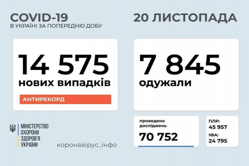 http://dunrada.gov.ua/uploadfile/archive_news/2020/11/20/2020-11-20_8885/images/images-99336.jpg