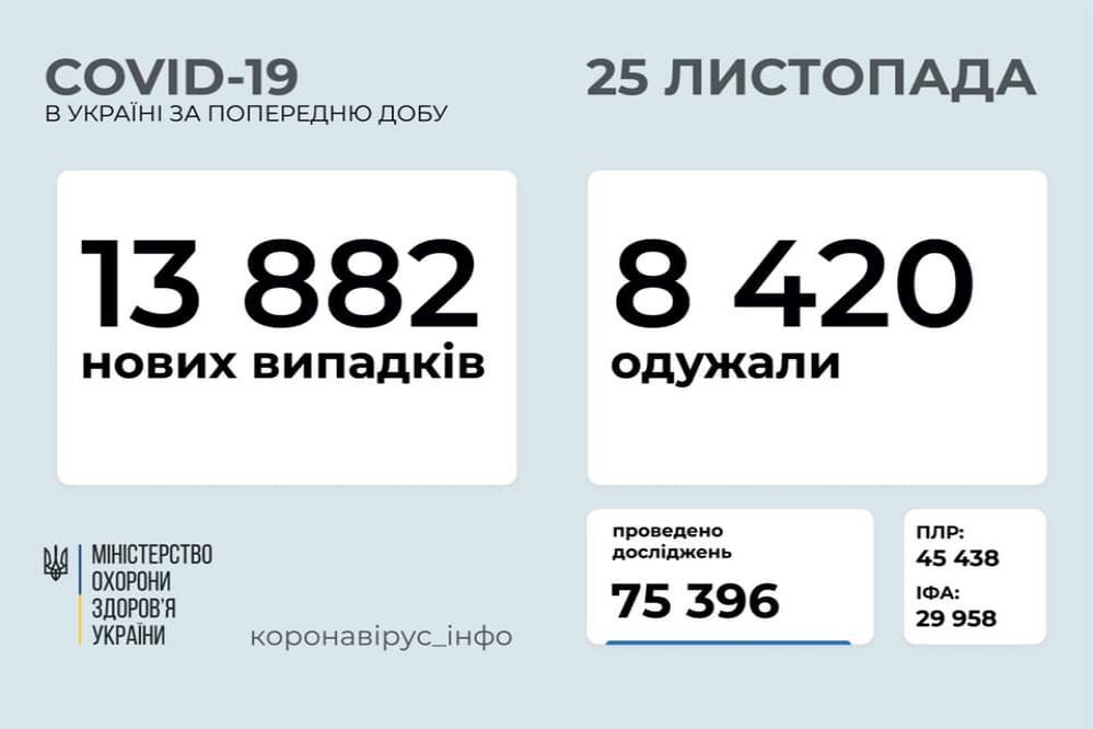 http://dunrada.gov.ua/uploadfile/archive_news/2020/11/25/2020-11-25_2648/images/images-50070.jpg