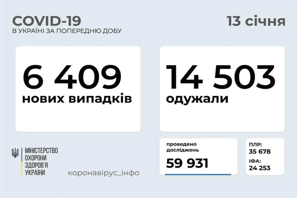 http://dunrada.gov.ua/uploadfile/archive_news/2021/01/13/2021-01-13_6103/images/images-81338.jpg