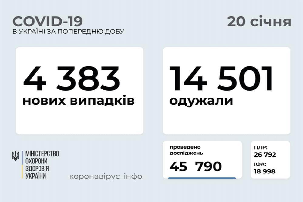 http://dunrada.gov.ua/uploadfile/archive_news/2021/01/20/2021-01-20_5560/images/images-68874.jpg