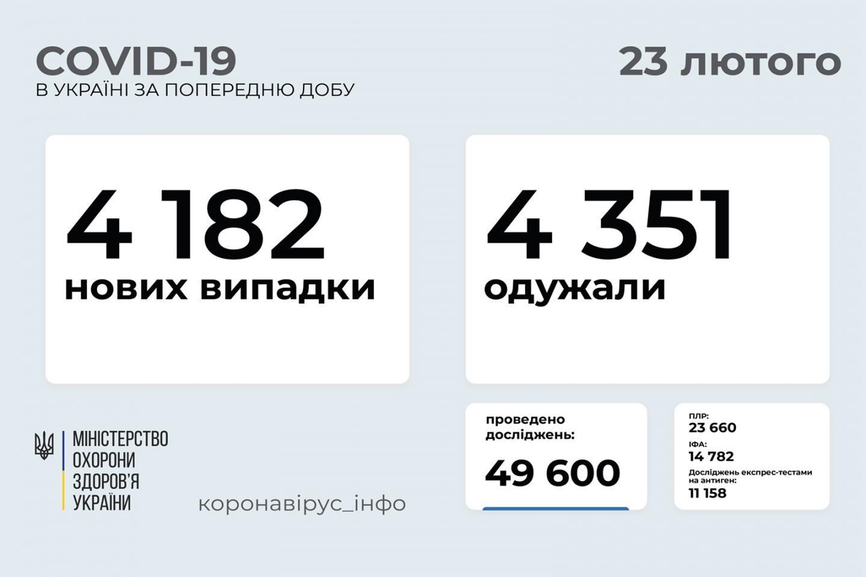http://dunrada.gov.ua/uploadfile/archive_news/2021/02/23/2021-02-23_3501/images/images-50645.jpg