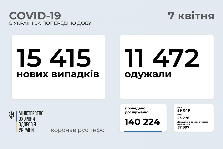 http://dunrada.gov.ua/uploadfile/archive_news/2021/04/07/2021-04-07_8868/images/images-1373.jpg