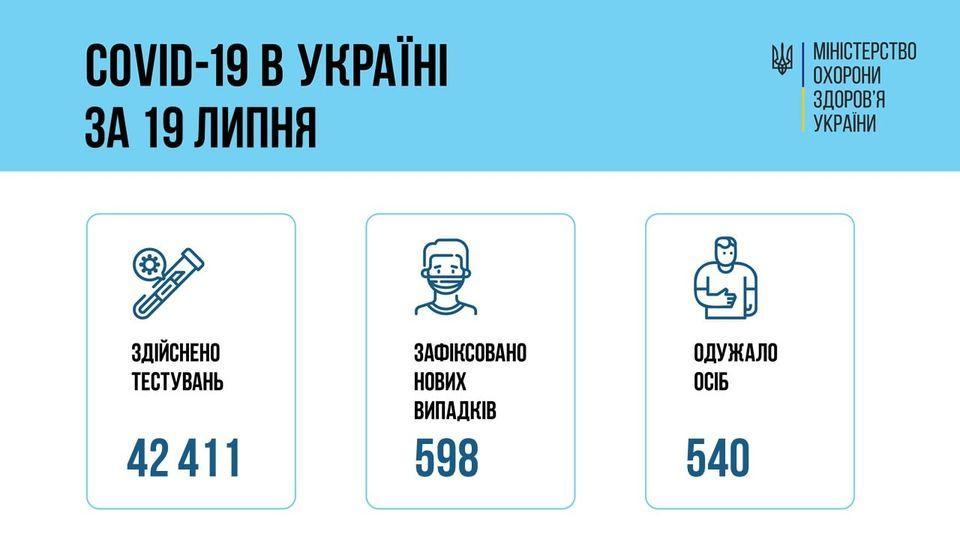 http://dunrada.gov.ua/uploadfile/archive_news/2021/07/20/2021-07-20_7116/images/images-26446.jpg