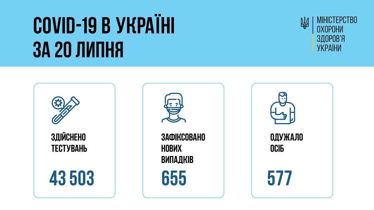 http://dunrada.gov.ua/uploadfile/archive_news/2021/07/21/2021-07-21_2033/images/images-98586.jpg