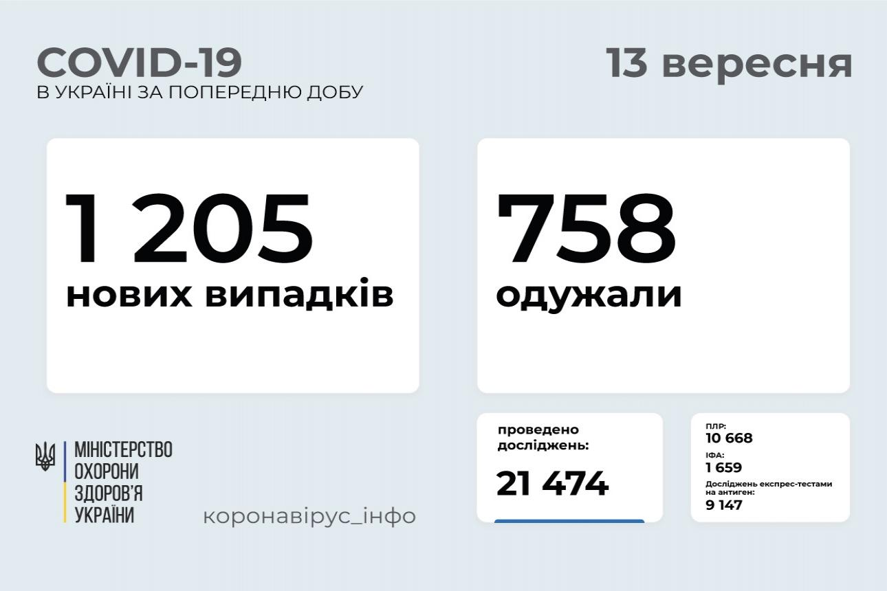 http://dunrada.gov.ua/uploadfile/archive_news/2021/09/13/2021-09-13_3363/images/images-49211.jpg