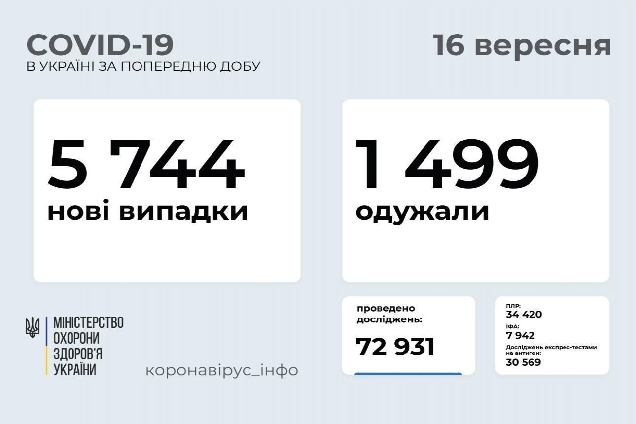 http://dunrada.gov.ua/uploadfile/archive_news/2021/09/16/2021-09-16_2274/images/images-38218.jpg