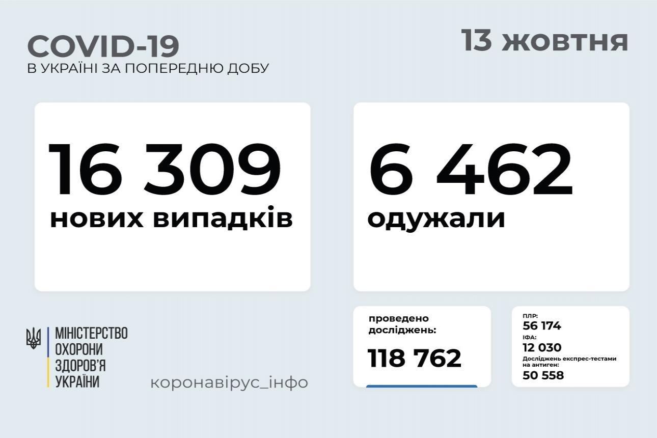 http://dunrada.gov.ua/uploadfile/archive_news/2021/10/13/2021-10-13_1940/images/images-20677.jpg